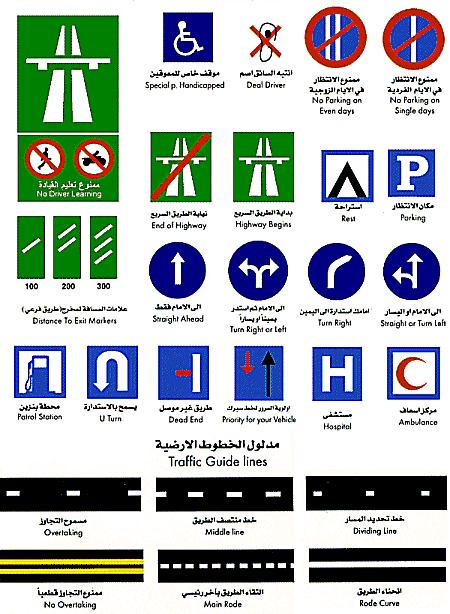 بعد الظهر جدول يميع يخفف اختبار مدرسة القيادة السعودية للنساء Dsvdedommel Com